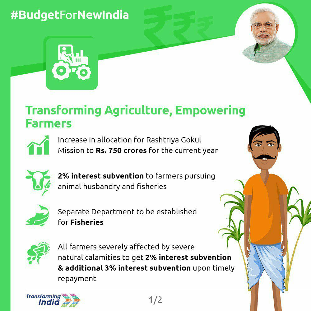 Agriculture in budget 2019 analysis